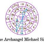 The Archangel Michael Sigil